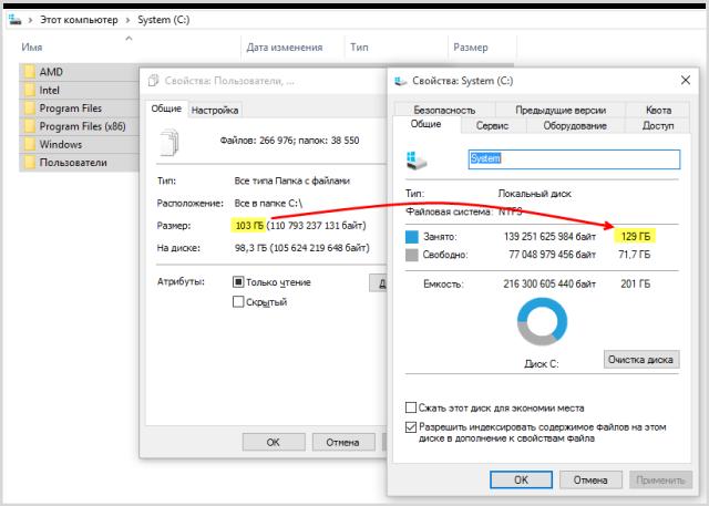 Как правильно измерить дисковое пространство