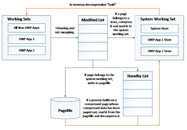 Нюансы отключения службы SysMain в Windows 10 – Вадим Стеркин