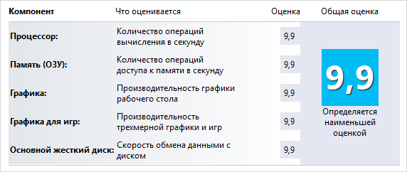 Checkbootspeed Для Windows 8 1